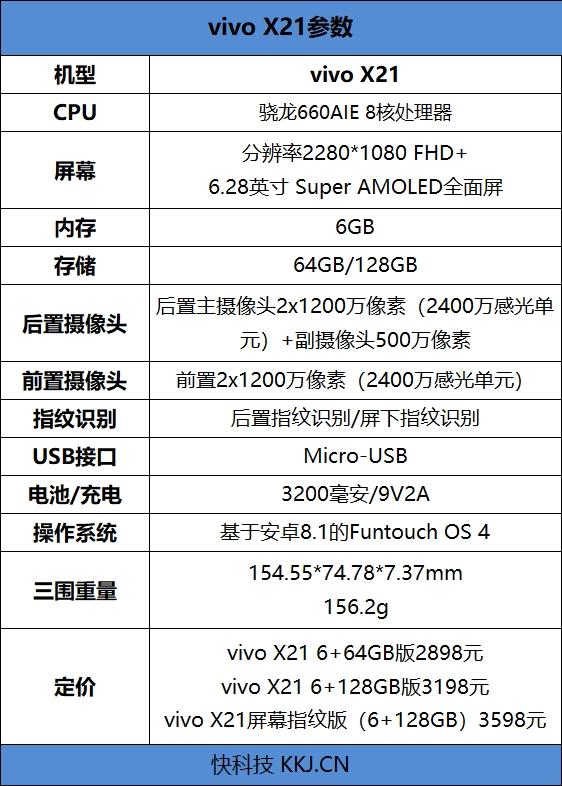 vivo X21屏幕指纹版评测:多的不单是刘海 少的不仅是指纹