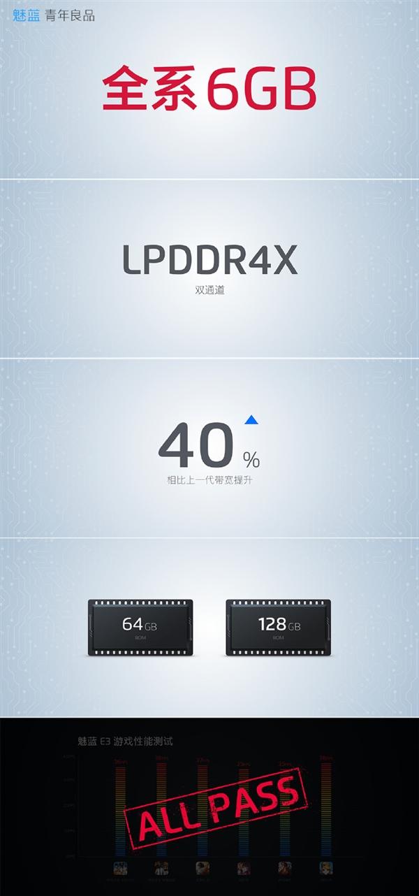 1799元的魅蓝E3为何全系骁龙636+6GB?李楠说出真相