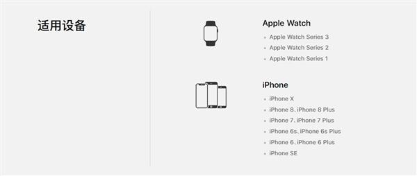 iPhone支持交通卡了!小米:已支持63个城市/9款手机