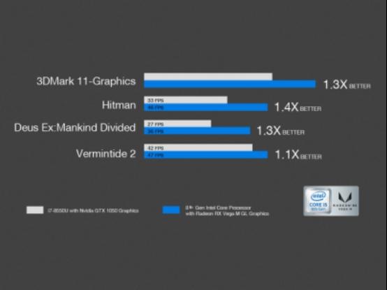 驰为进军迷你PC:Intel/AMD合体神U