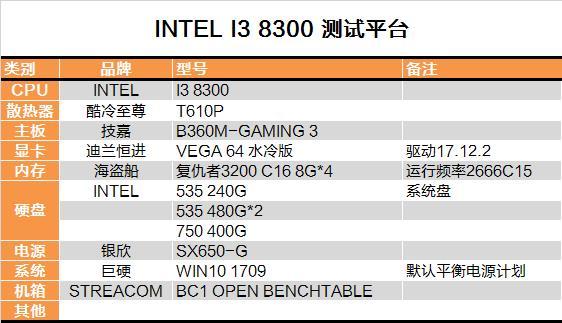 Intel八代酷睿新i3-8300首发评测:快醒醒!