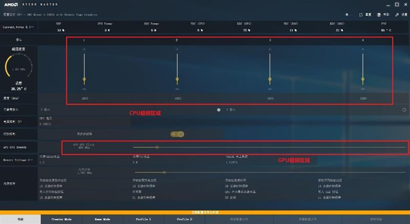 脱胎换骨!锐龙5 2400G APU超频测试:战独显