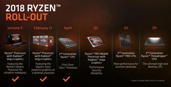 16核心碾压!AMD线程撕裂者二代旗舰2950X首曝