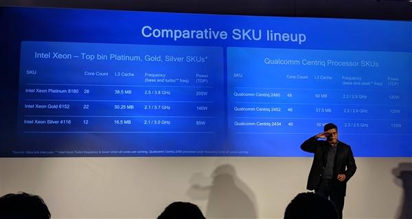 高通服务器芯片负责人离职:ARM难挑战Intel x86霸权