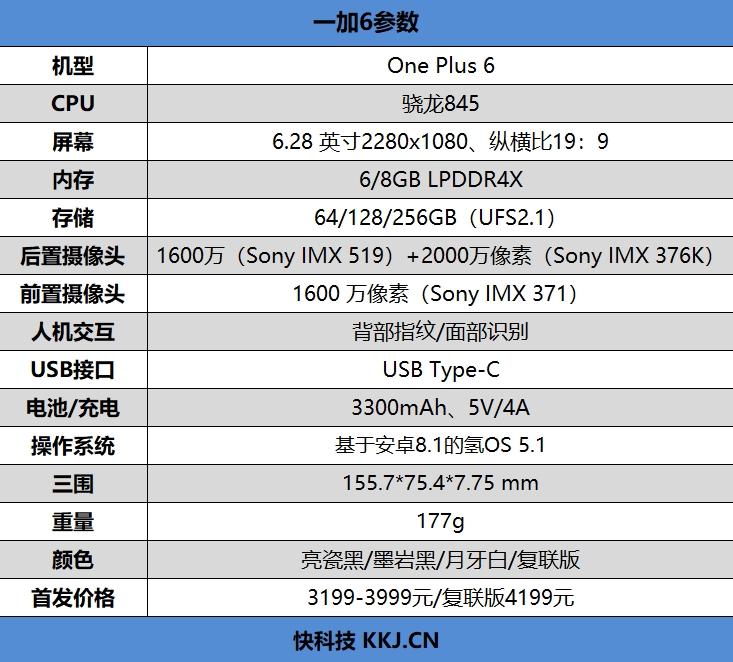 骁龙845+8G内存!一加6评测:毫无短板真旗舰