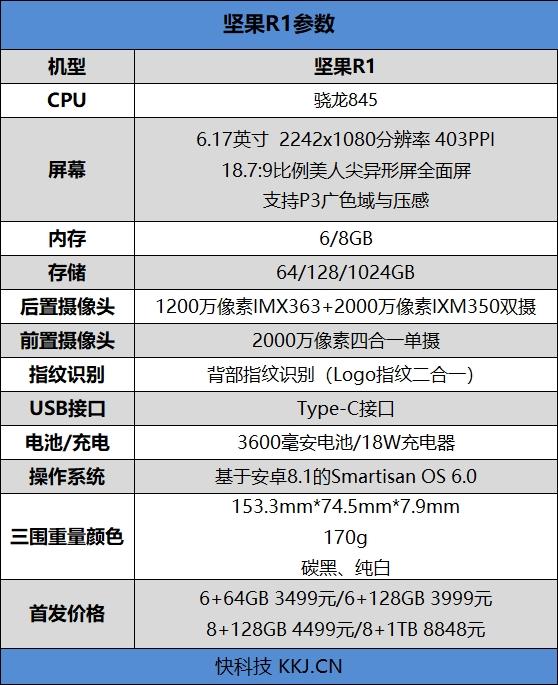 骁龙845+1T存储!坚果R1评测:史上最好的锤子手机