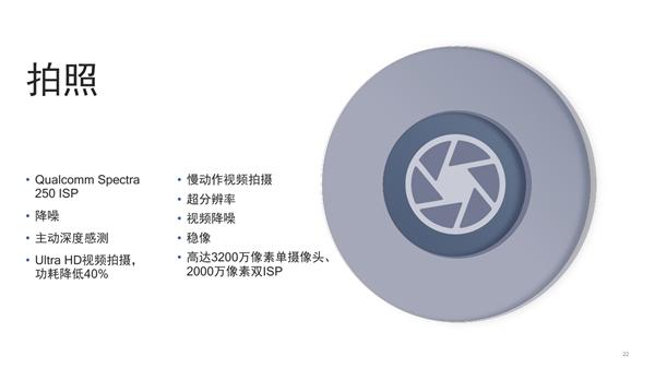 旗舰附体!高通正式发布骁龙710:10nm+AI