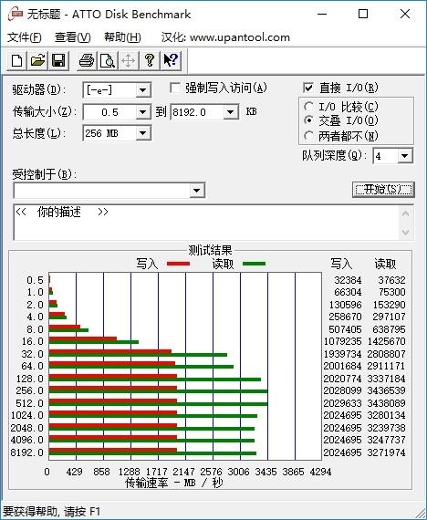 速度狂飙 影驰E12 M.2 SSD工程样品测试结果出炉