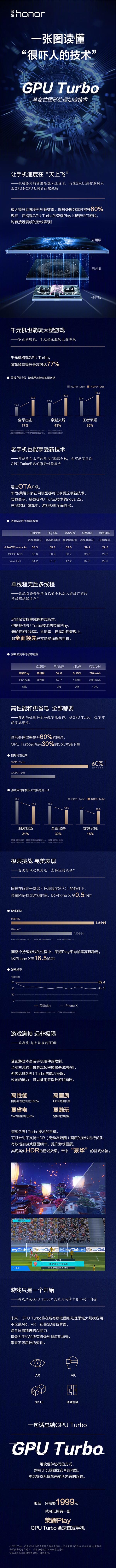 图形处理效率提升60% 一图了解GPU Turbo技术