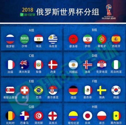2018世界杯的赛程时间表 当贝市场良心集合推荐