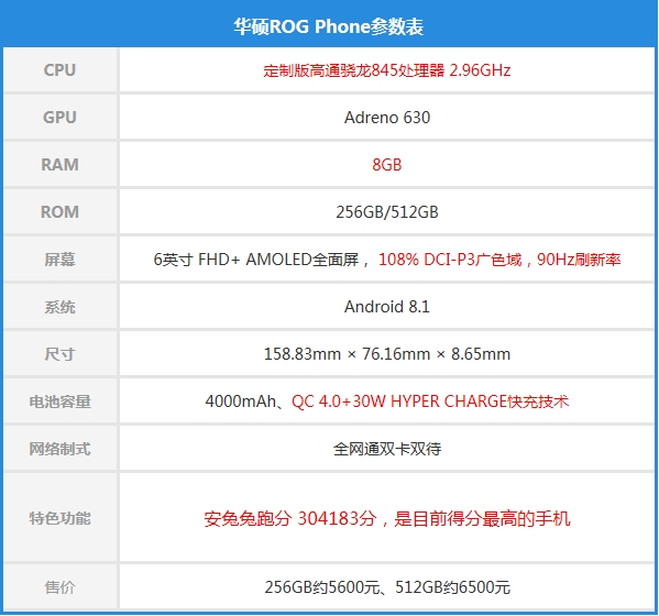 跑分突破30万 华硕ROG Phone游戏手机上手