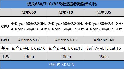 首发骁龙710!小米8 SE评测:16万分的性价比旗舰