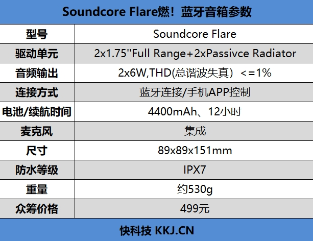 Soundcore Flare燃!蓝牙音箱评测:360度环绕声+12小时续航