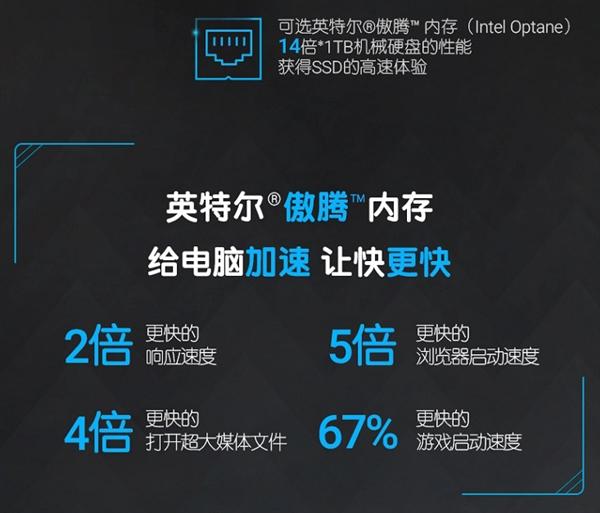 Intel酷睿i5+/i7+产品国内上市:同捆傲腾内存为机械盘加速