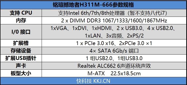 铭瑄撼地者H311M-666主板评测:搭载DDR3内存+极低功耗