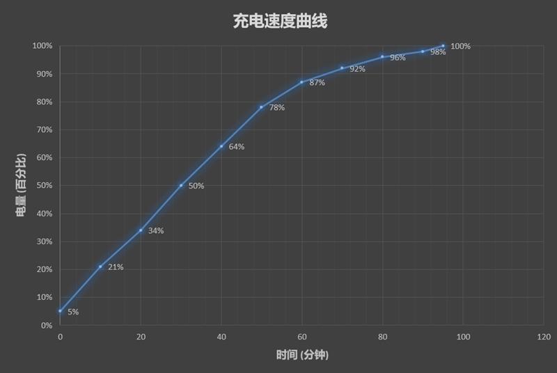 小米8重度使用体验:无短板、超强性价仍是最大优势