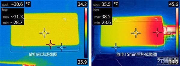 全汉1万mAh双向30W快充移动电源评测:内外兼修