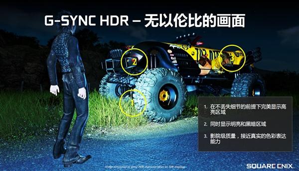 游戏显示器巅峰!G-Sync HDR越来越近了