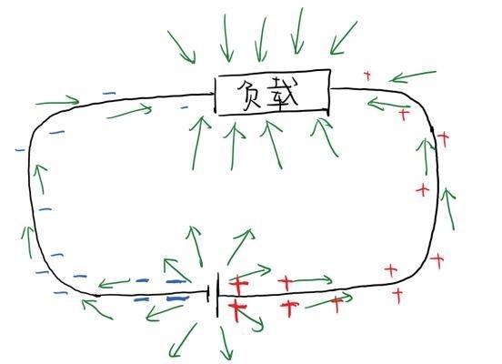一根电线长1光年 突然停电另一端会怎样?