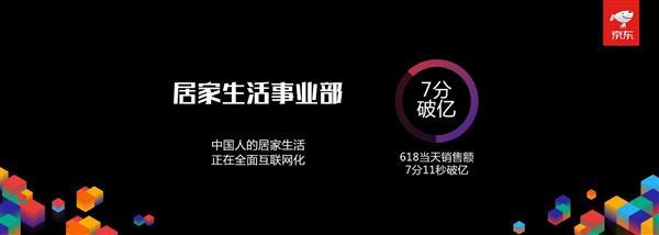 京东时尚生活事业群首秀618战绩 两大升级夯实无界零售