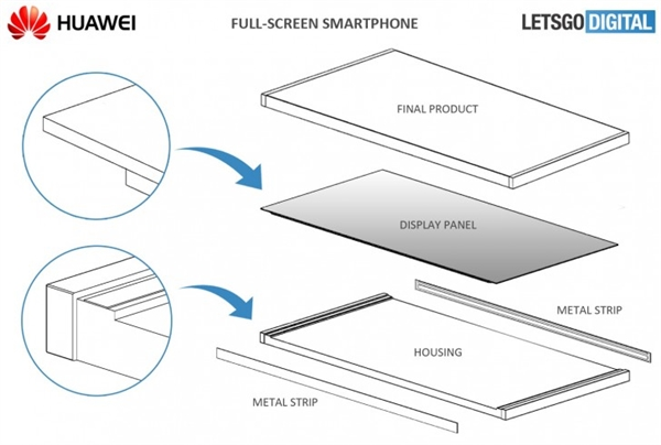 会成真吗?华为窄边全面屏手机专利公开:半模块化设计