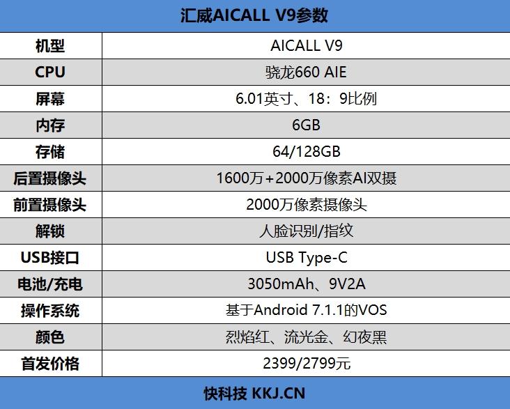 骁龙660AIE+六键合一 汇威AICALL V9评测
