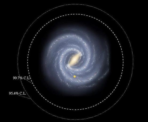 直径约20万光年:银河系比之前认为的还要大