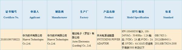 华为40W快充充电器通过3C认证:Mate 20就用它?