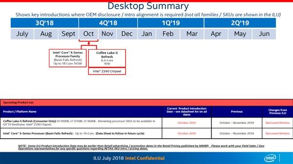 Intel i9-9900Ki7-9700K 10月发售?还有18核新Core X