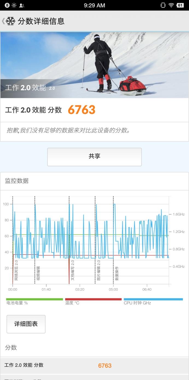 """""""无限屏""""创新交互 坚果 Pro 2S评测:1798元至高性价比"""