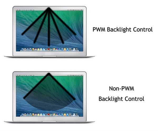 DC调光和PWM调光到底是什么?视觉上有什么差异?