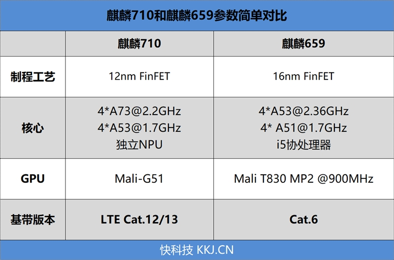 30帧吃鸡!荣耀8X系列首发评测:GPU Turbo加持的千万级爆款