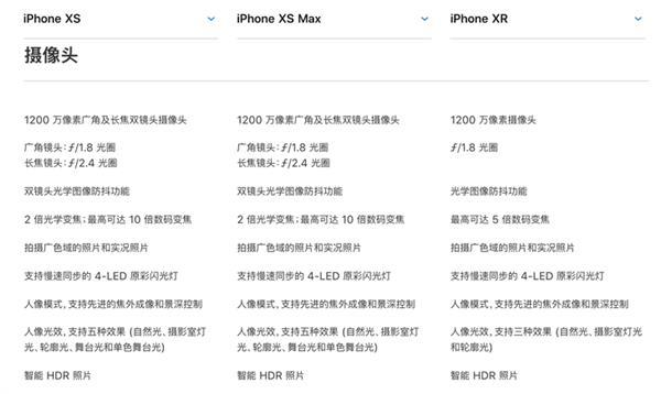 2200块钱差在哪?iPhone XR/XS究竟有什么差别