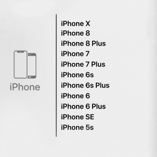 iOS 11再见!iOS 12正式版推送:这些机型都能升