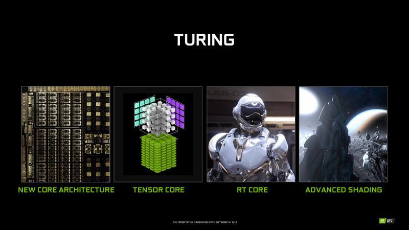 NVIDIA RTX 2080/RTX 2080 Ti首发评测:感受12年来GPU最大革命