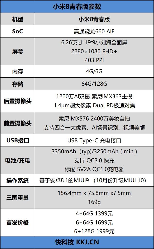 1399元相机对标顶级旗舰 小米8青春版评测:首款镜面渐变色