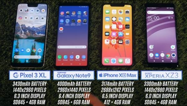 2K屏手机续航对比测试:iPhone XS Max超4000mAh三星Note9