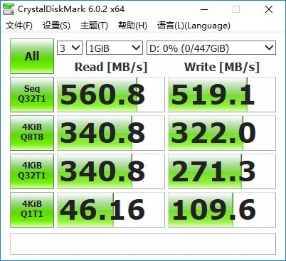 SSD也会RGB发光:铭瑄独裁者F7上市 480GB只卖399元