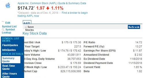 苹果市值在周四缩水至8291亿美元 同时被微软和亚马逊超过
