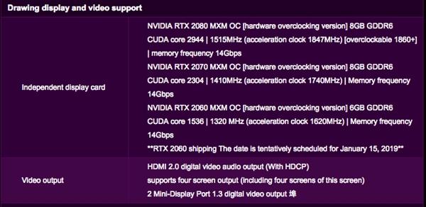 三款RTX 20笔记本显卡全曝光:频率还高于桌面版