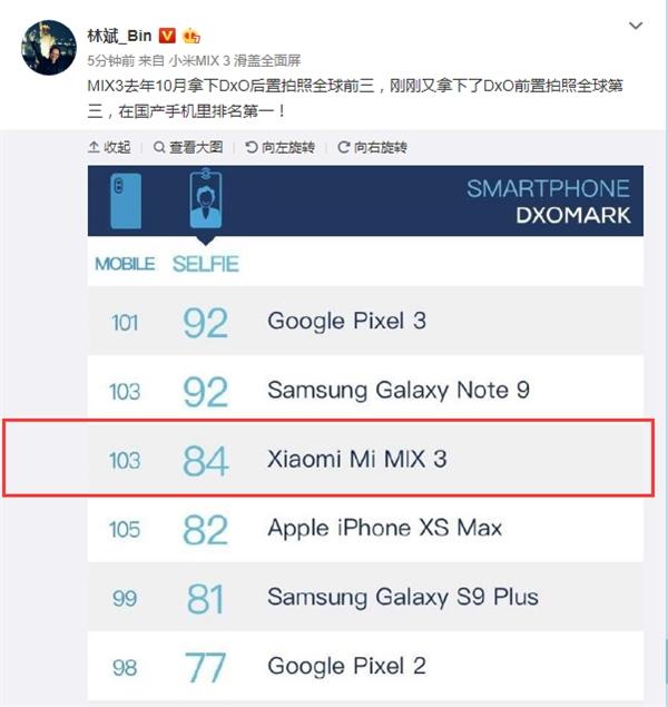 小米MIX 3前置相机DxO评分国产第一 前置相机总分84分