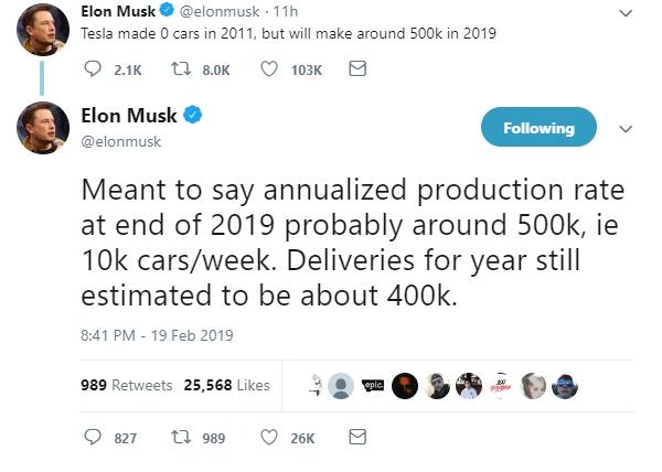 定50万年产量忙改口 马斯克:我是说年底能到这水平