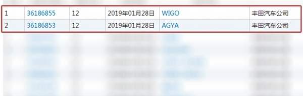 丰田否认在华推廉价车:申请新商标仅为商标保护