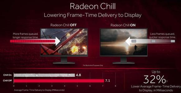 从入门到高端!AMD Radeon RX 500系列移触动露卡全松析