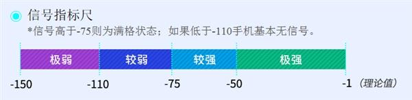 魯大師2019Q1手機信號排行榜:小米MIX 3奪冠