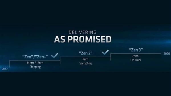 AMD Zen 3架构处理器将于2020年登场:7nm EUV工艺提升20%性能