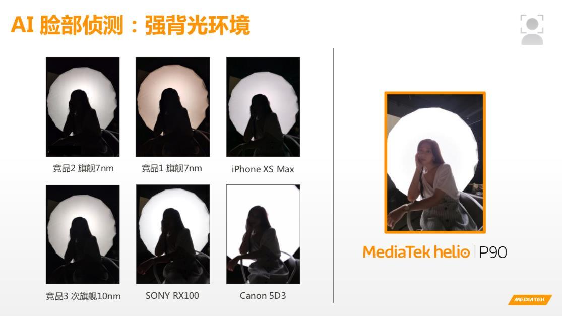 手机拍照要超越单反相机了?联发科:用Helio P90就有可能