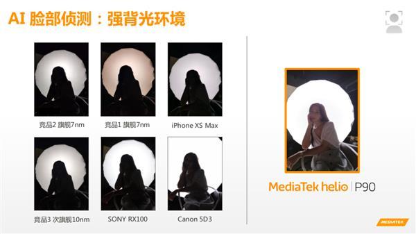 手机拍照要超越单反相机了?联发科:用Helio P90就有可能-芯智讯
