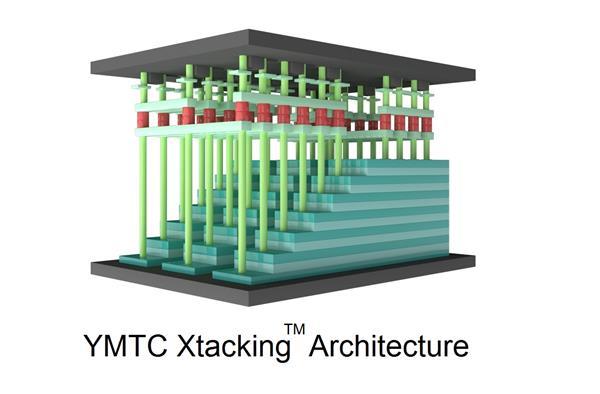 长江存储将宣布Xtacking 2.0闪存技术 速度堪比DDR4内存