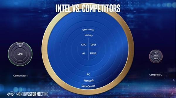 软件_intel首次公开:硬件霸主不为人知的软件\
